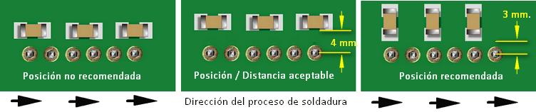 Distribucion 5